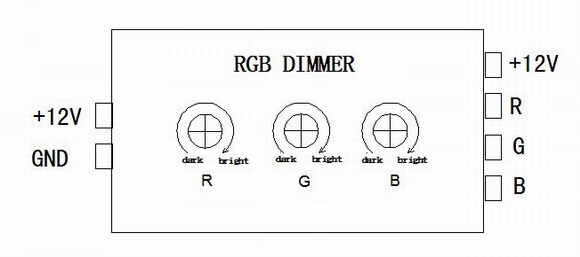 3 Channel RGB LED Dimmer Adjustable Bright Controller 12V 3A